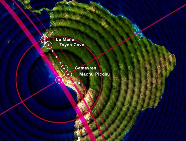 Radiocarbon dating using la icp ms 8