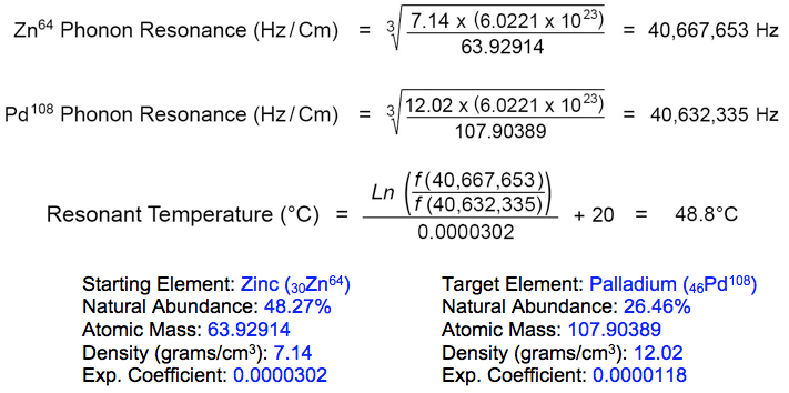 The Resonant Frequency Of Palladium Isotope Pd108 In Its Rest State Is  40,632,335 Hz, According To The Elementu0027s Atomic Diameter At 20°C. Zinc  Isotope Zn64 ...